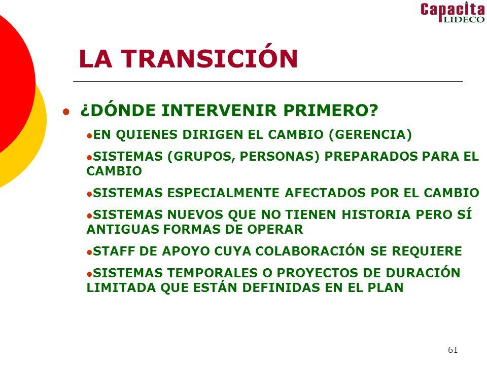 LA TRANSICIÓN ¿DÓNDE INTERVENIR PRIMERO