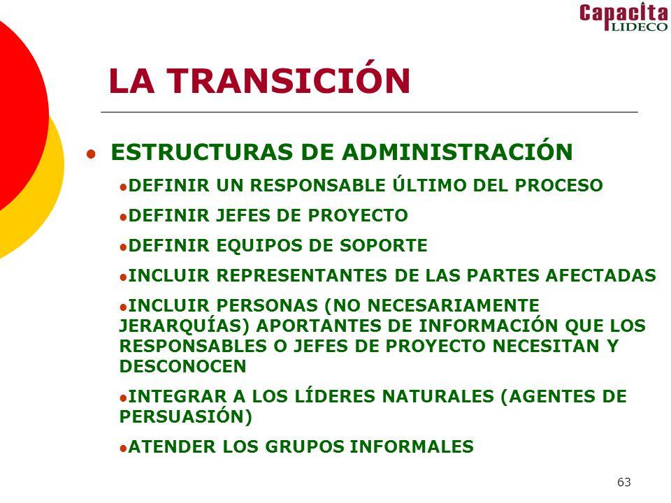 LA TRANSICIÓN ESTRUCTURAS DE ADMINISTRACIÓN