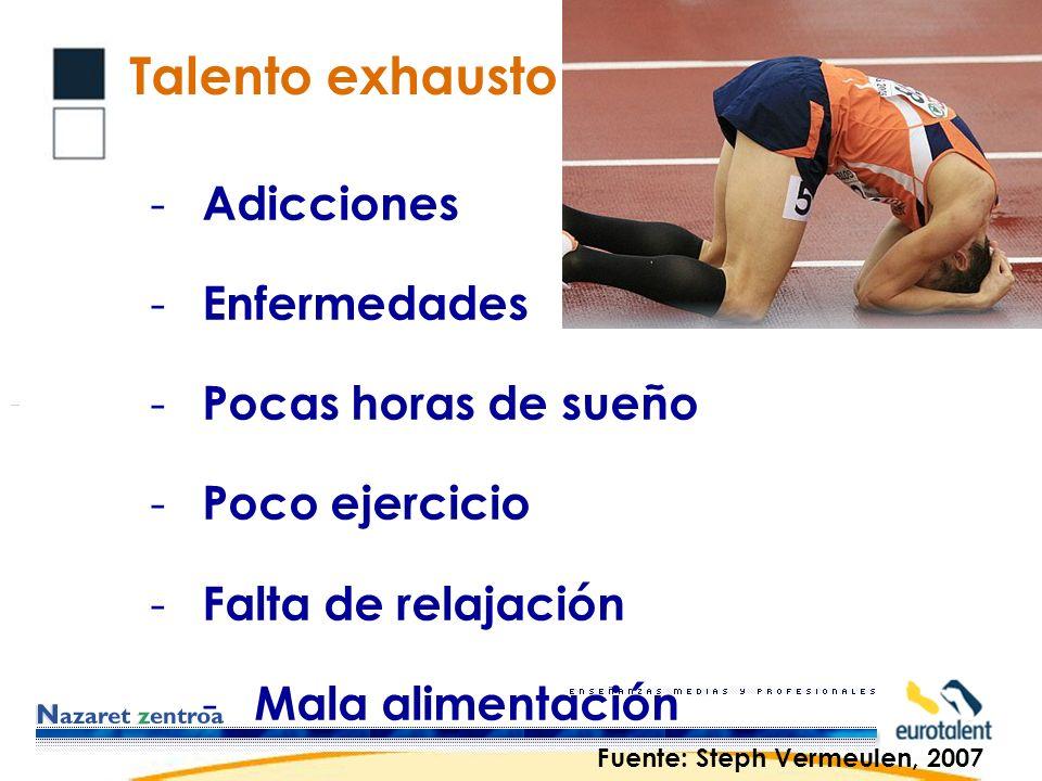 Talento exhausto Adicciones Enfermedades Pocas horas de sueño