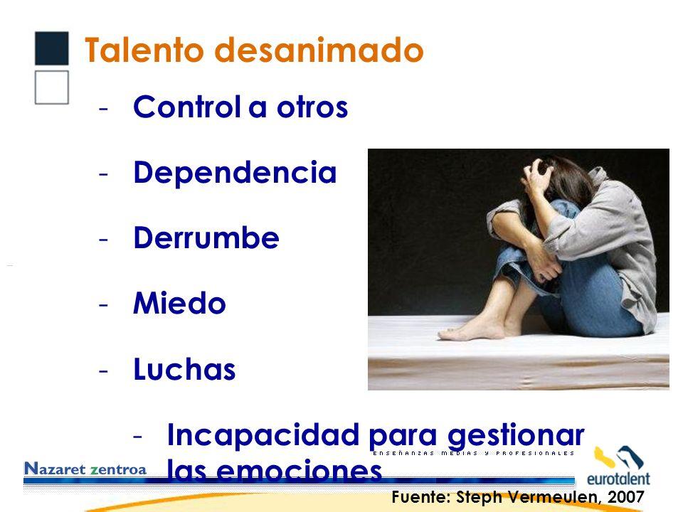 Talento desanimado Control a otros Dependencia Derrumbe Miedo Luchas