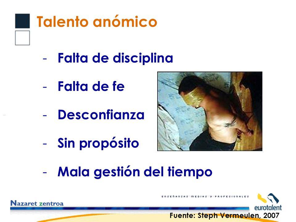 Talento anómico Falta de disciplina Falta de fe Desconfianza