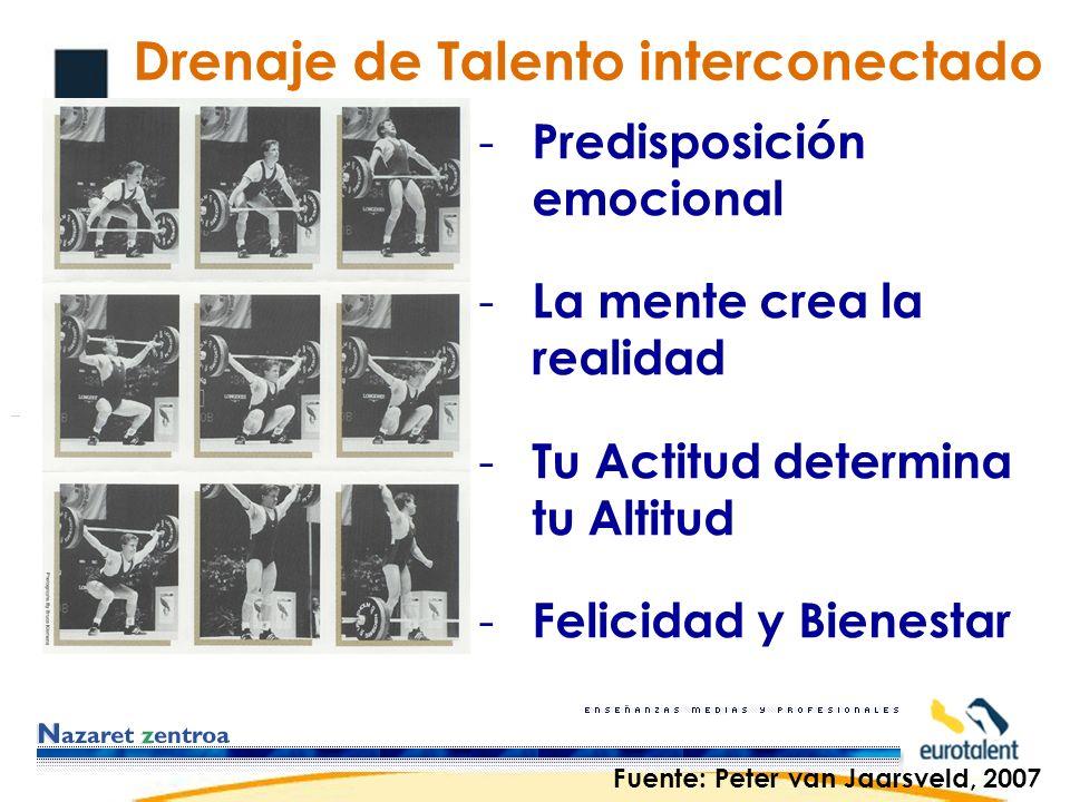 Drenaje de Talento interconectado
