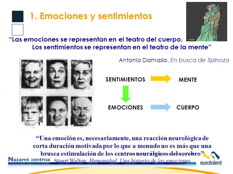 1. Emociones y sentimientos
