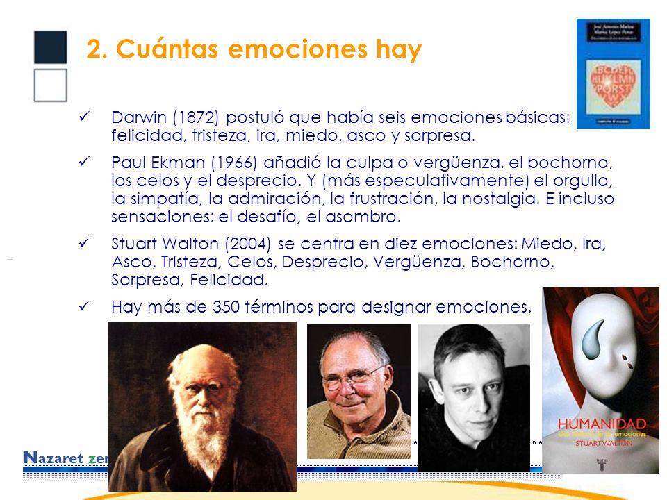 2. Cuántas emociones hay Darwin (1872) postuló que había seis emociones básicas: felicidad, tristeza, ira, miedo, asco y sorpresa.