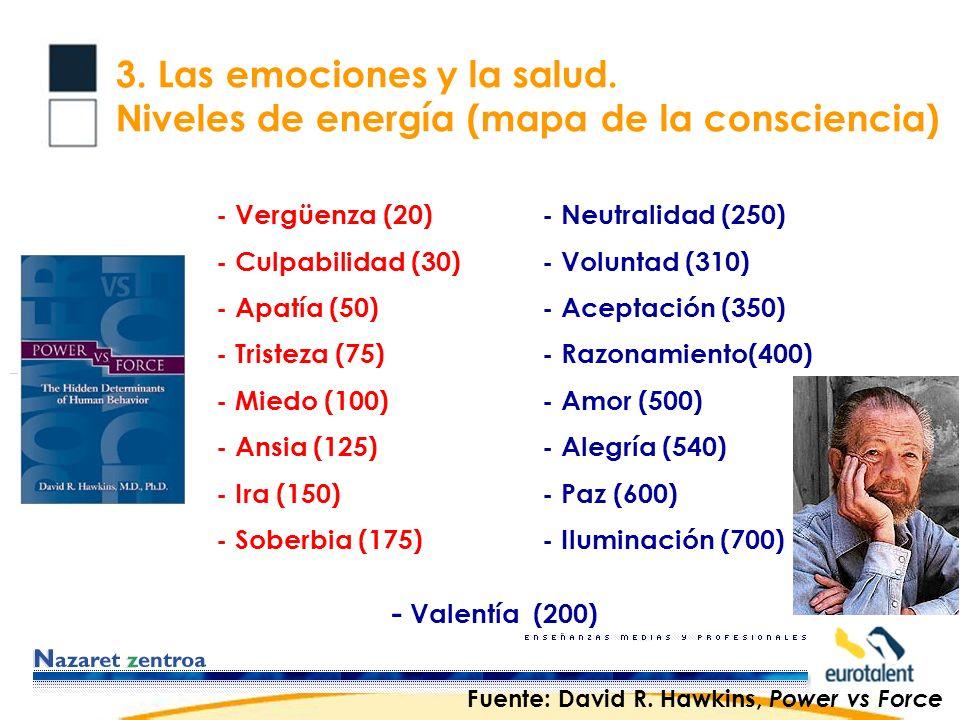 3. Las emociones y la salud
