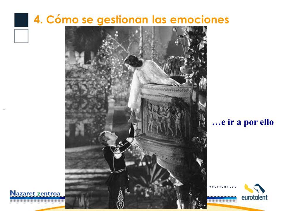 4. Cómo se gestionan las emociones