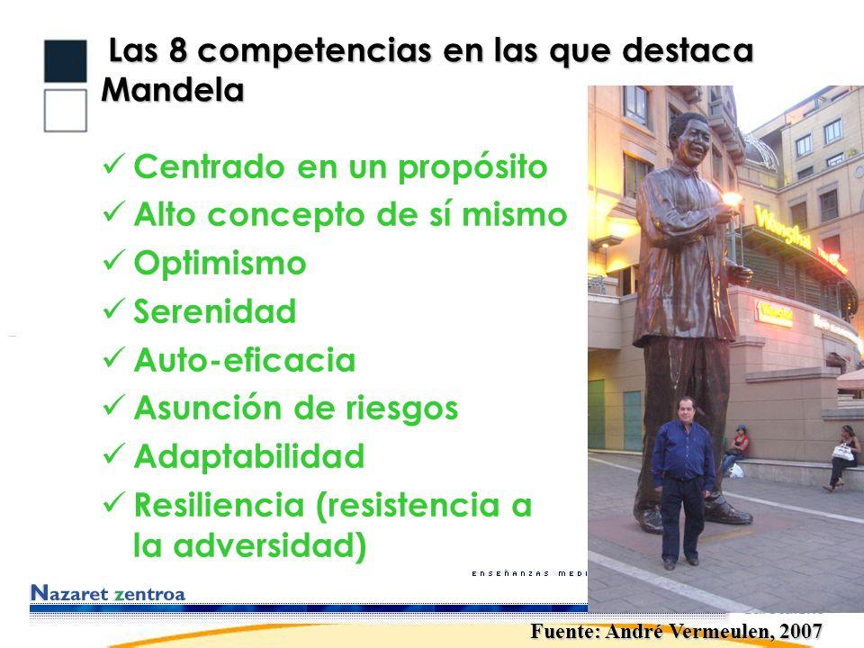 Las 8 competencias en las que destaca Mandela