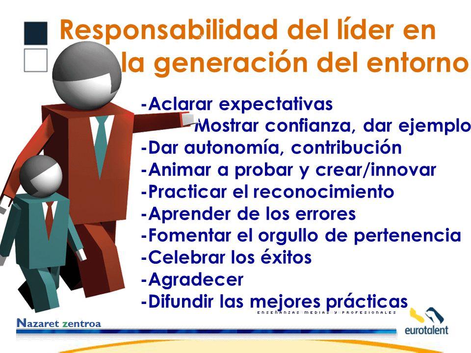 Responsabilidad del líder en la generación del entorno
