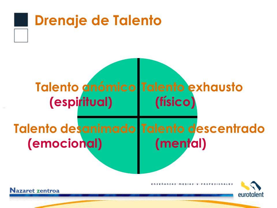 Drenaje de Talento Talento anómico (espiritual)