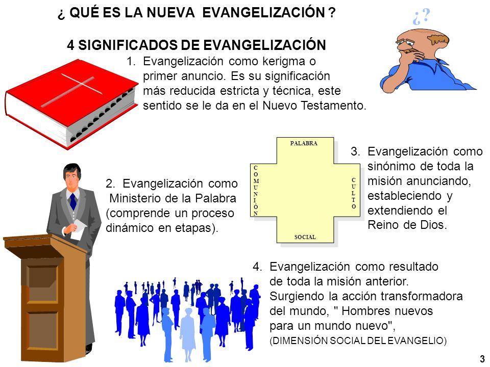 ¿ QUÉ ES LA NUEVA EVANGELIZACIÓN 4 SIGNIFICADOS DE EVANGELIZACIÓN