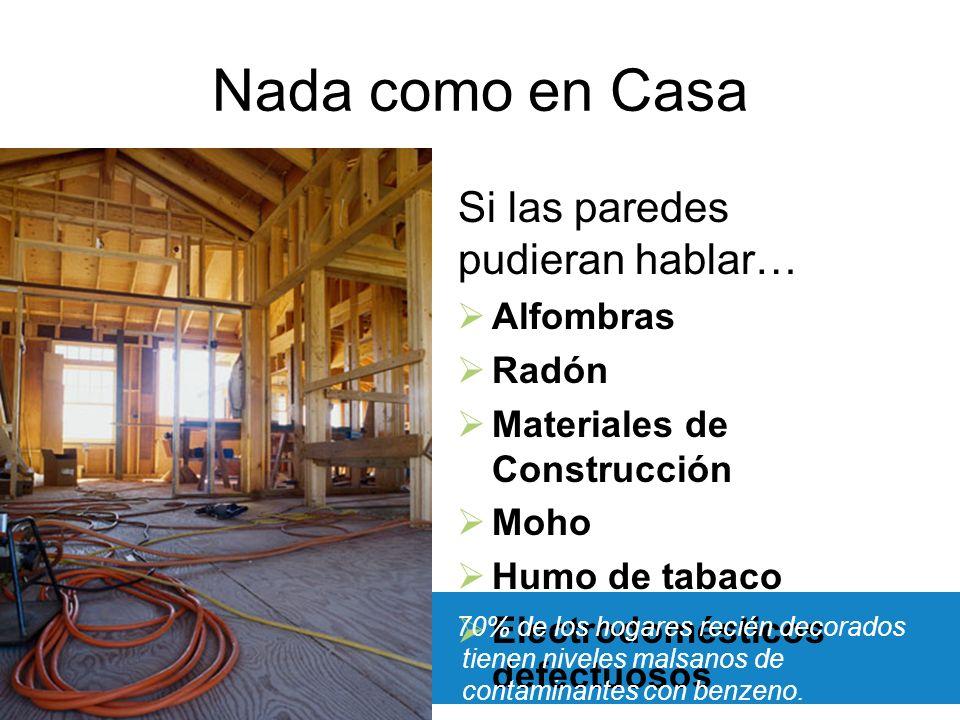 Nada como en Casa Si las paredes pudieran hablar… Alfombras Radón
