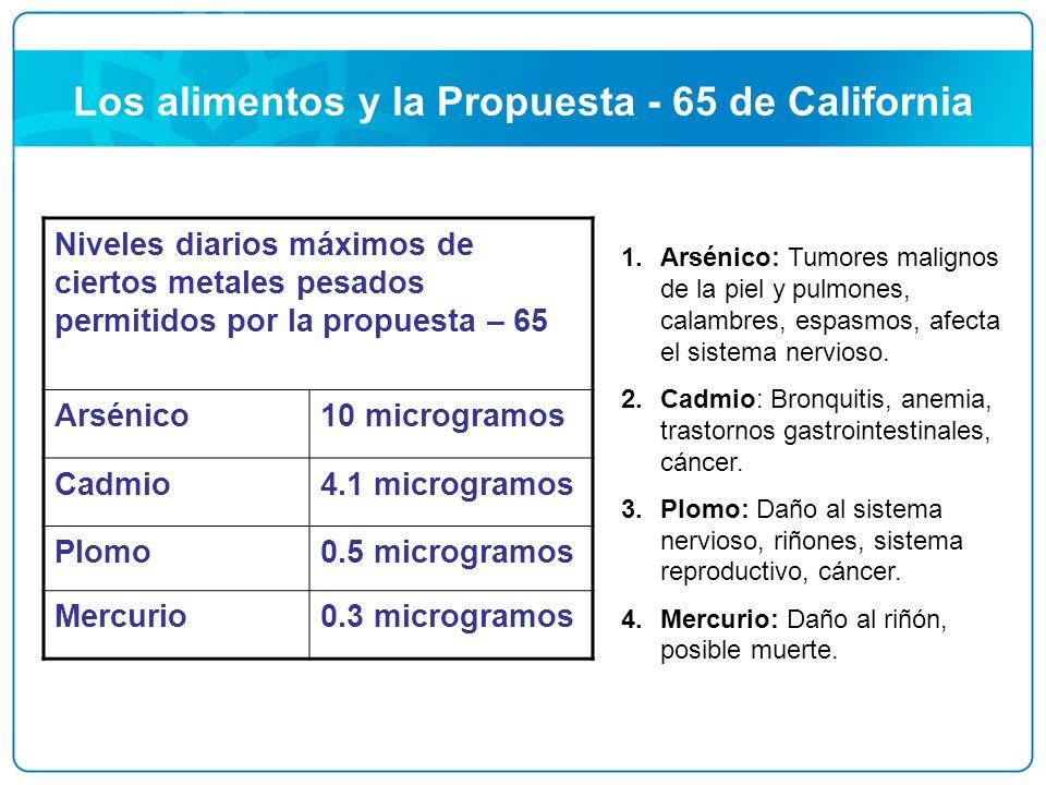 Los alimentos y la Propuesta - 65 de California