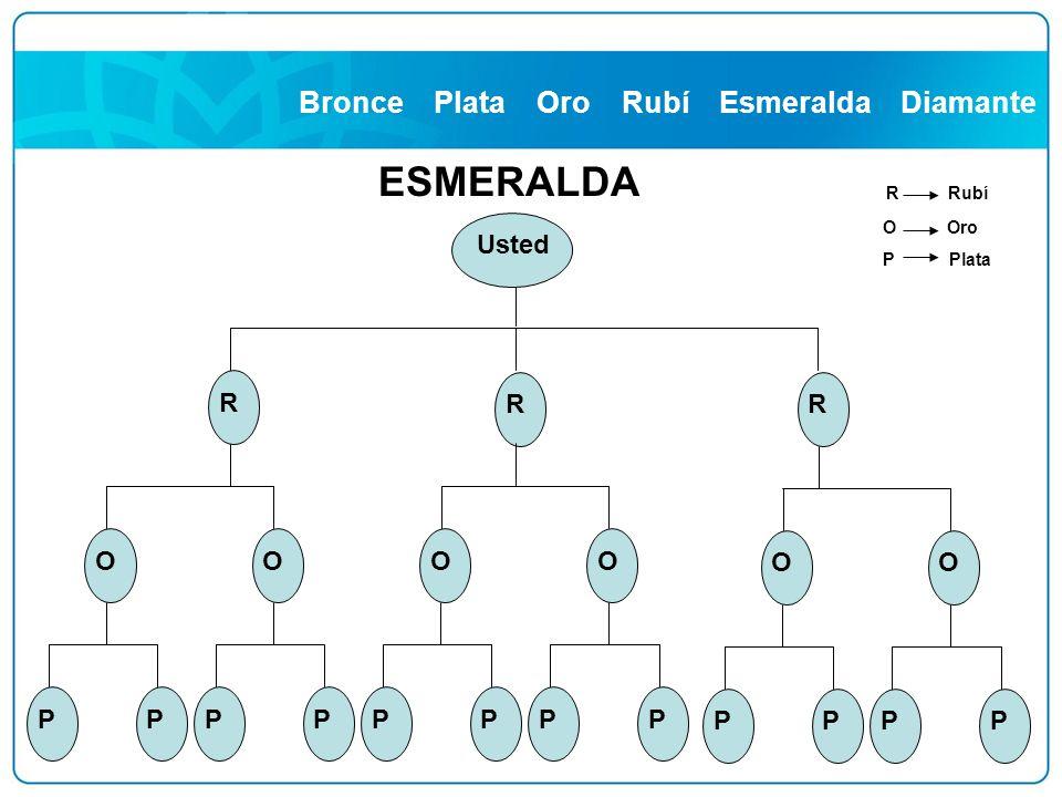 ESMERALDA Bronce Plata Oro Rubí Esmeralda Diamante R Rubí Usted R O P