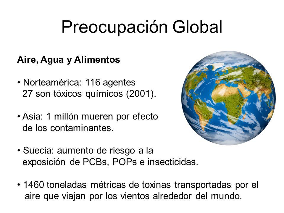 Preocupación Global Aire, Agua y Alimentos