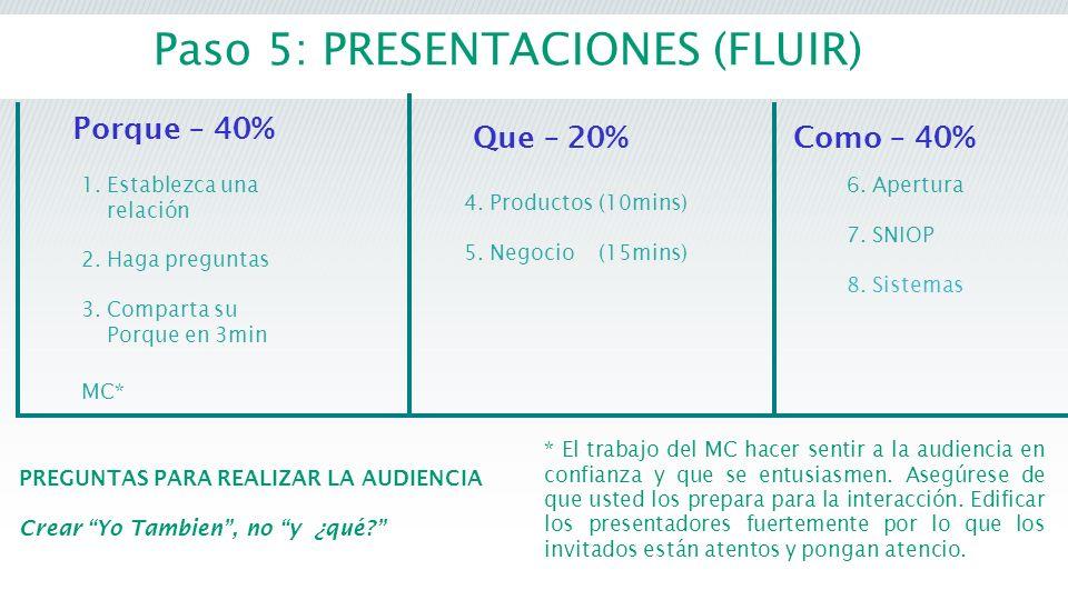 Paso 5: PRESENTACIONES (FLUIR)