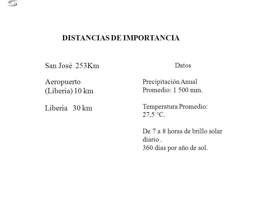 DISTANCIAS DE IMPORTANCIA San José 253Km Aeropuerto (Liberia) 10 km