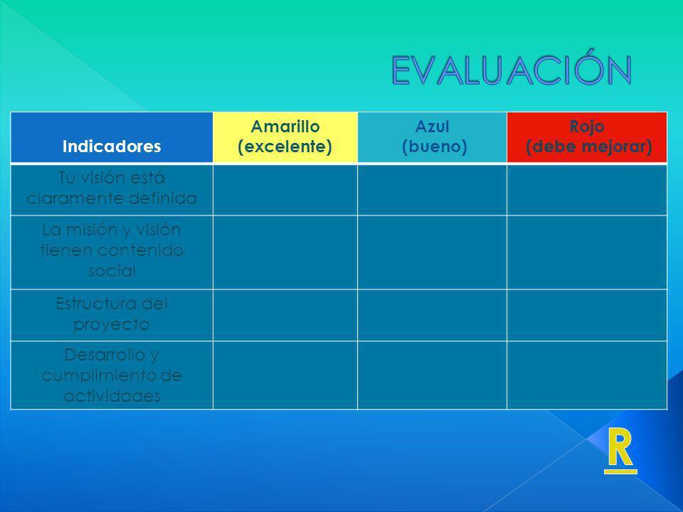 R EVALUACIÓN Indicadores Amarillo (excelente) Azul (bueno) Rojo
