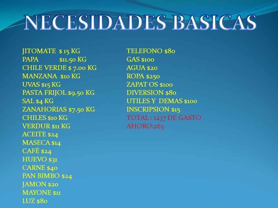 NECESIDADES BASICAS JITOMATE $ 15 KG PAPA $11.50 KG