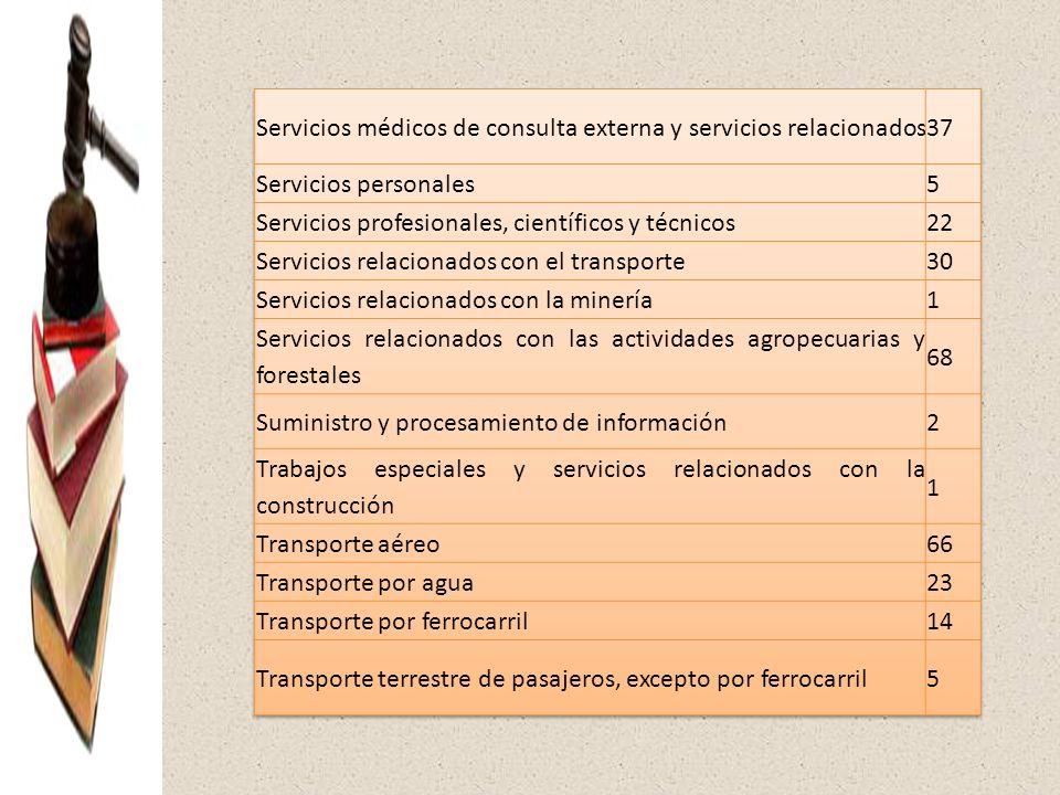 Servicios médicos de consulta externa y servicios relacionados