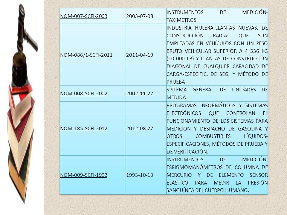 NOM-007-SCFI-2003 2003-07-08. INSTRUMENTOS DE MEDICIÓN-TAXÍMETROS. NOM-086/1-SCFI-2011. 2011-04-19.
