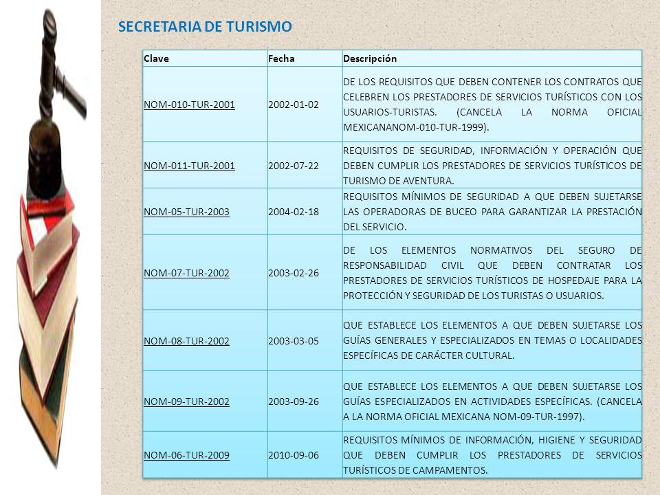 SECRETARIA DE TURISMO Clave Fecha Descripción NOM-010-TUR-2001