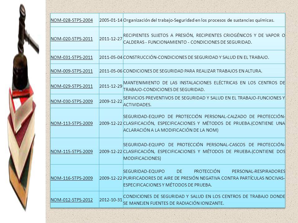 NOM-028-STPS-2004 2005-01-14. Organización del trabajo-Seguridad en los procesos de sustancias químicas.