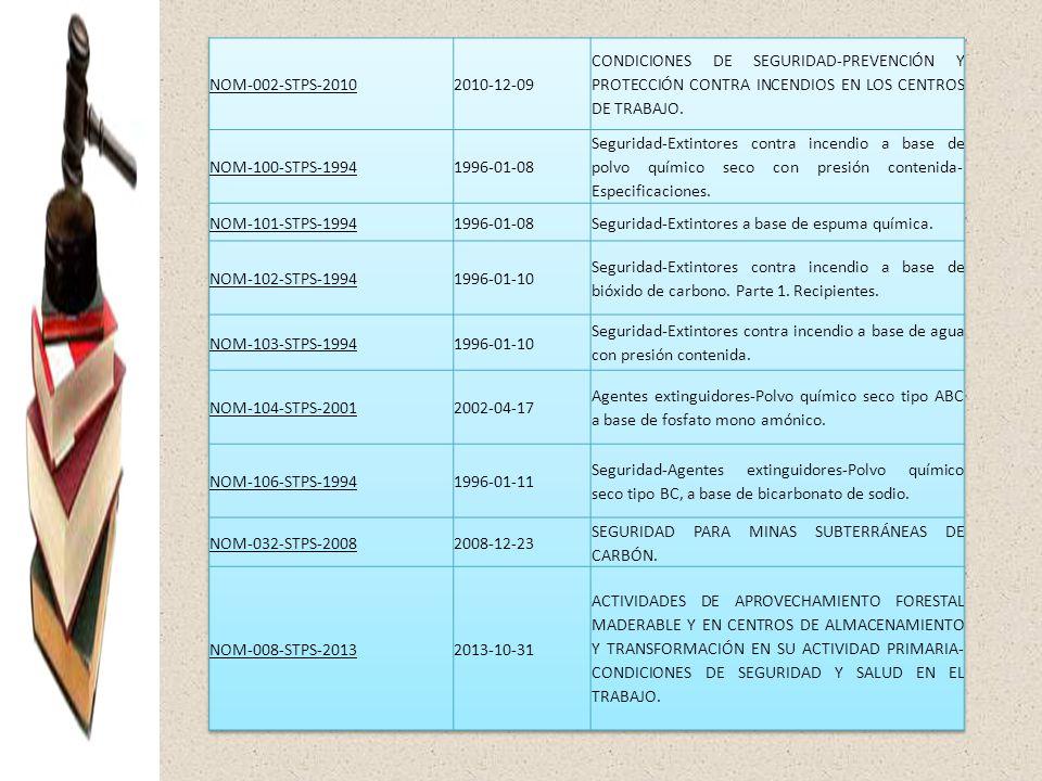 NOM-002-STPS-2010 2010-12-09. CONDICIONES DE SEGURIDAD-PREVENCIÓN Y PROTECCIÓN CONTRA INCENDIOS EN LOS CENTROS DE TRABAJO.