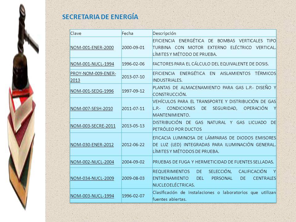 SECRETARIA DE ENERGÍA Clave Fecha Descripción NOM-001-ENER-2000