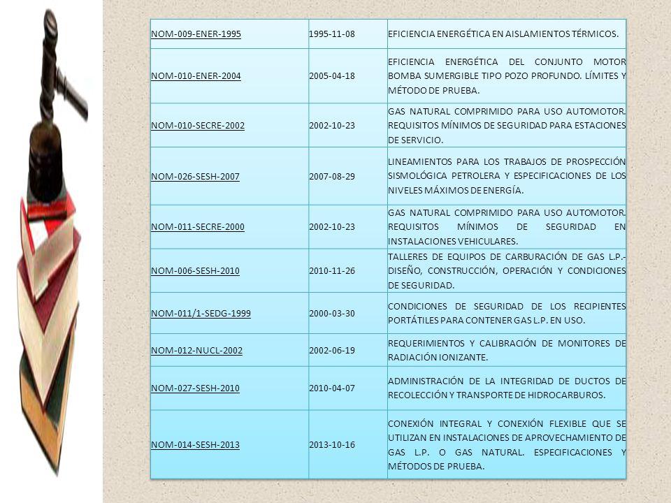 NOM-009-ENER-1995 1995-11-08. EFICIENCIA ENERGÉTICA EN AISLAMIENTOS TÉRMICOS. NOM-010-ENER-2004. 2005-04-18.