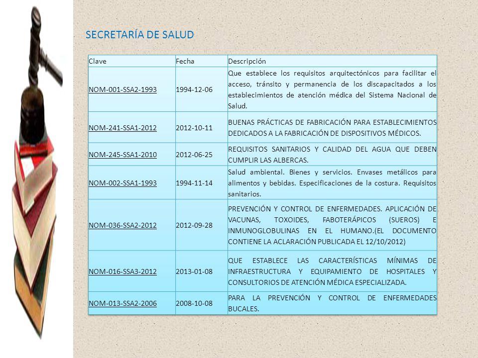 SECRETARÍA DE SALUD Clave Fecha Descripción NOM-001-SSA2-1993