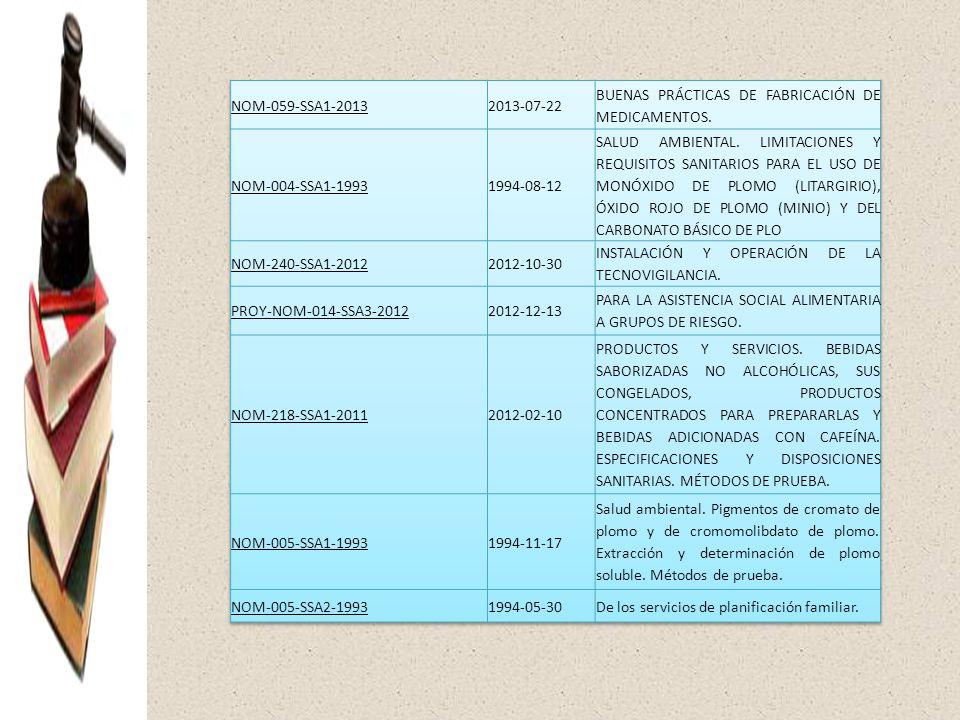 NOM-059-SSA1-2013 2013-07-22. BUENAS PRÁCTICAS DE FABRICACIÓN DE MEDICAMENTOS. NOM-004-SSA1-1993.