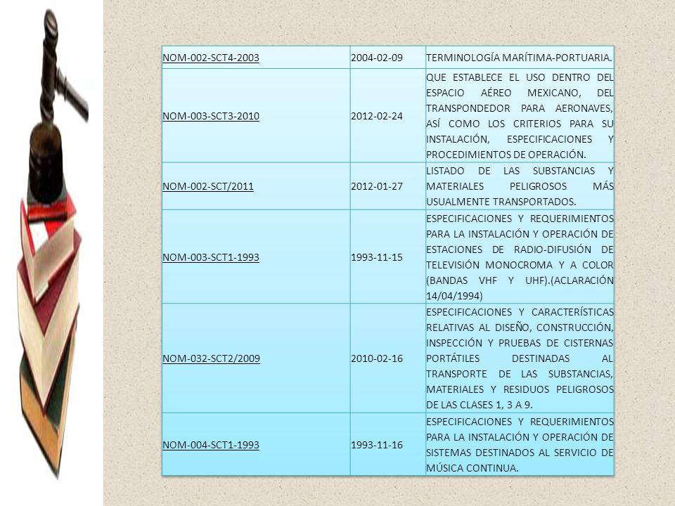 NOM-002-SCT4-2003 2004-02-09. TERMINOLOGÍA MARÍTIMA-PORTUARIA. NOM-003-SCT3-2010. 2012-02-24.