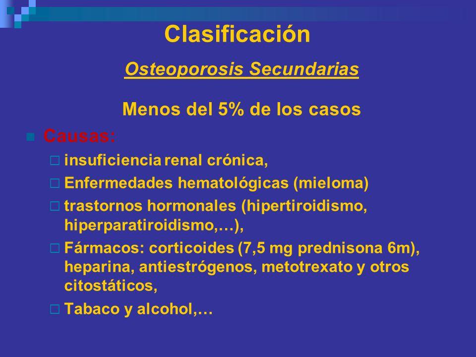 Osteoporosis Secundarias