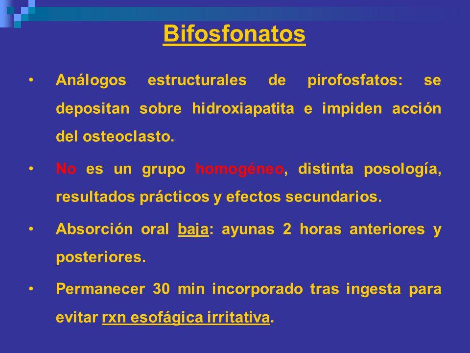 BifosfonatosAnálogos estructurales de pirofosfatos: se depositan sobre hidroxiapatita e impiden acción del osteoclasto.
