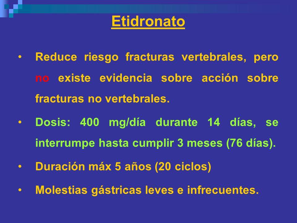 EtidronatoReduce riesgo fracturas vertebrales, pero no existe evidencia sobre acción sobre fracturas no vertebrales.