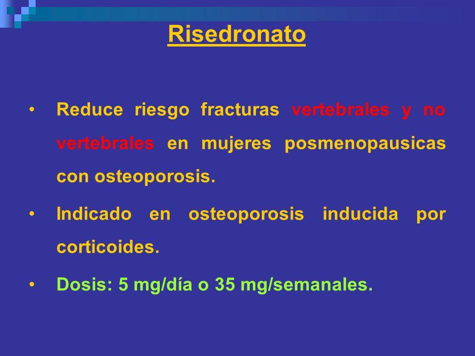 Risedronato Reduce riesgo fracturas vertebrales y no vertebrales en mujeres posmenopausicas con osteoporosis.