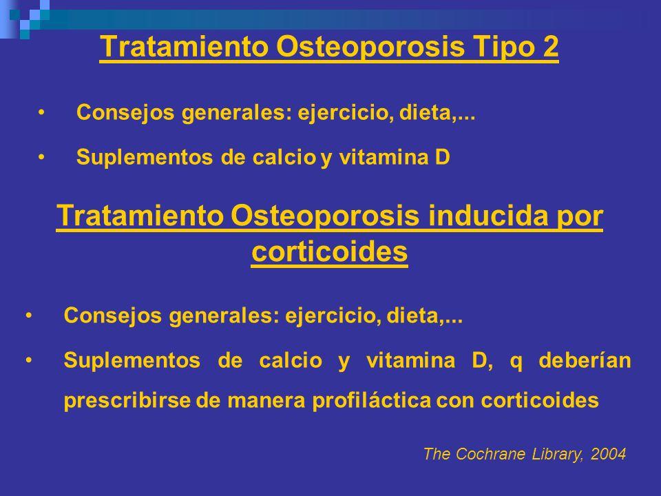 Tratamiento Osteoporosis Tipo 2