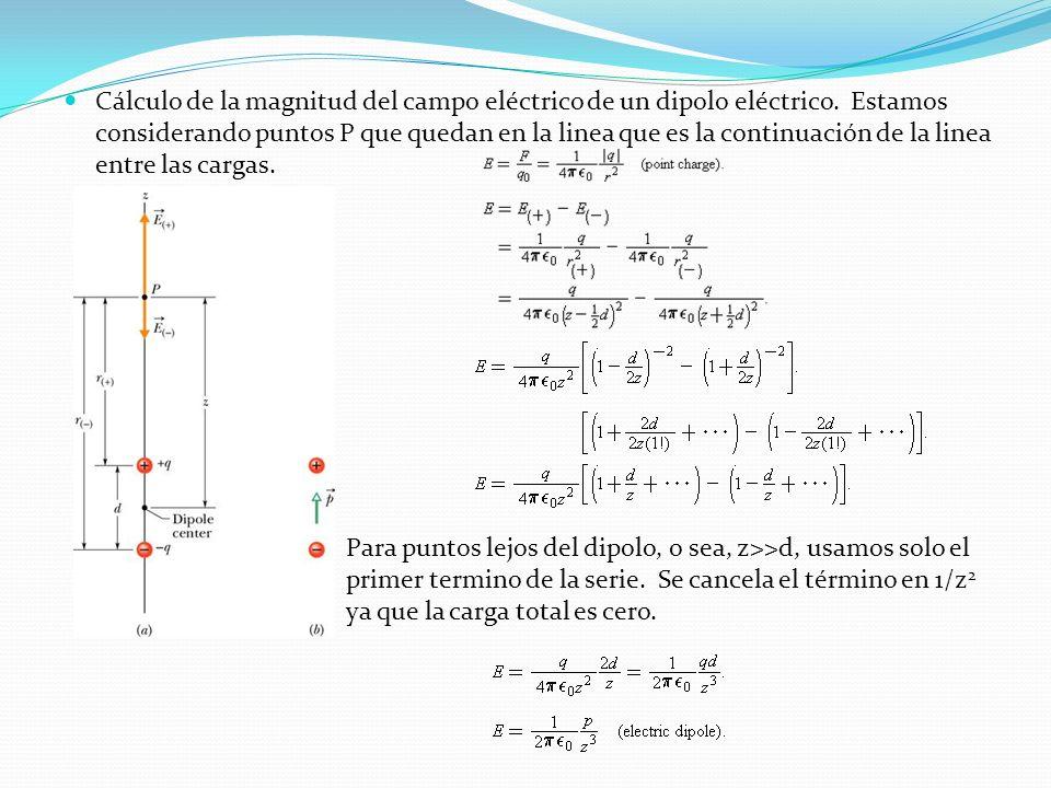 Cálculo de la magnitud del campo eléctrico de un dipolo eléctrico