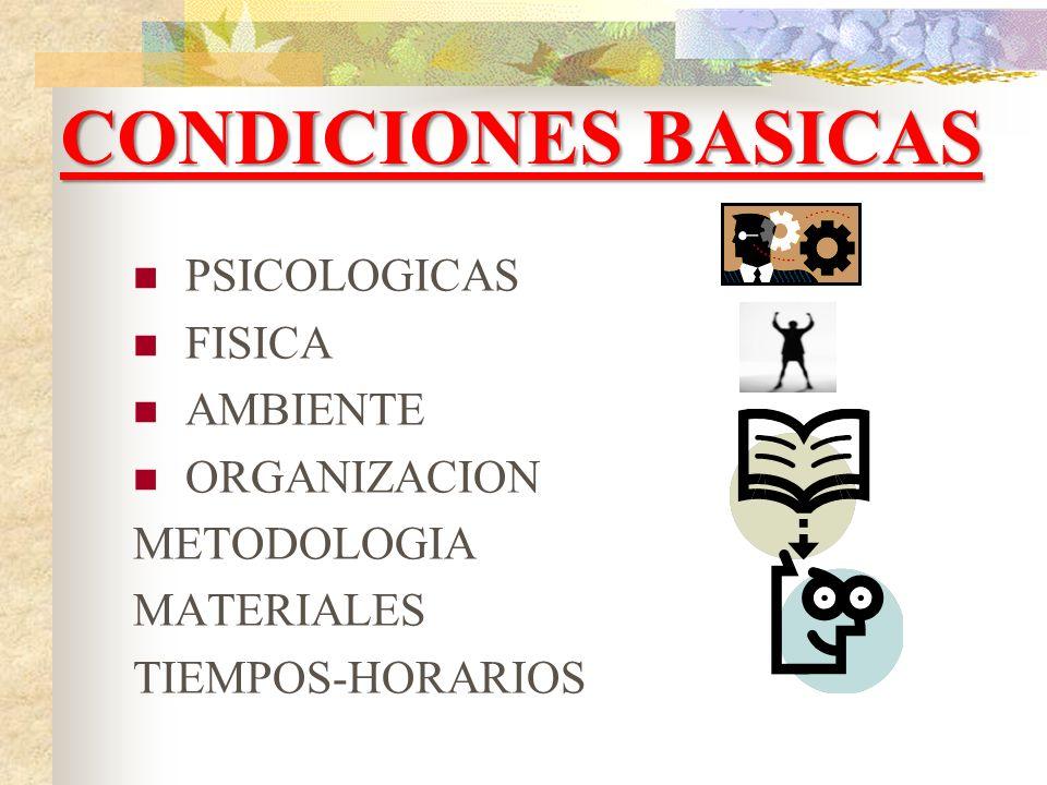 CONDICIONES BASICAS PSICOLOGICAS FISICA AMBIENTE ORGANIZACION
