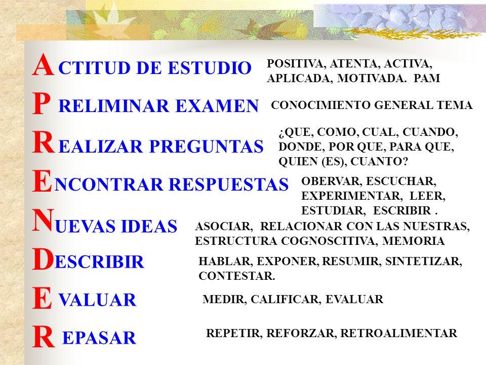 APRENDER CTITUD DE ESTUDIO RELIMINAR EXAMEN EALIZAR PREGUNTAS