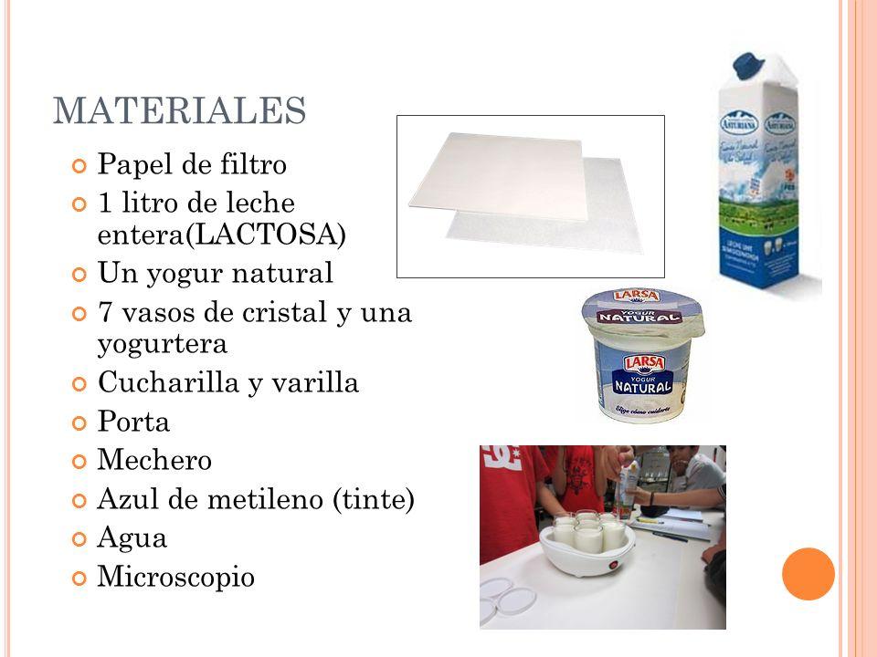 MATERIALES Papel de filtro 1 litro de leche entera(LACTOSA)