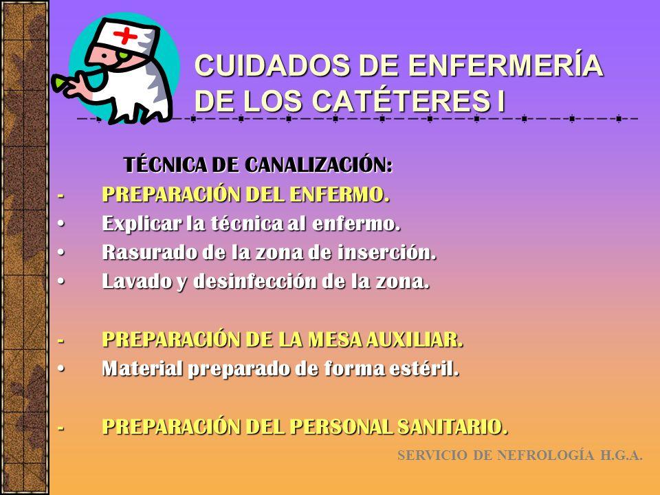 CUIDADOS DE ENFERMERÍA DE LOS CATÉTERES I