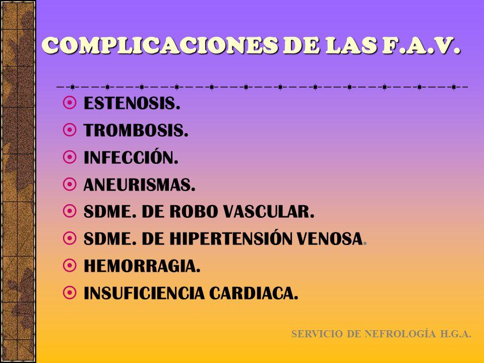 COMPLICACIONES DE LAS F.A.V.