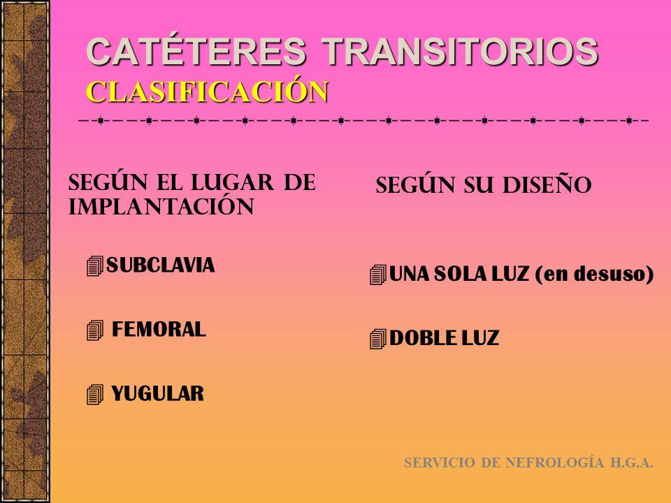 CATÉTERES TRANSITORIOS CLASIFICACIÓN