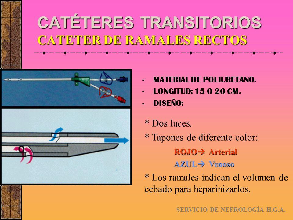 CATÉTERES TRANSITORIOS CATETER DE RAMALES RECTOS
