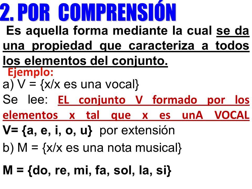 2. POR COMPRENSIÓN Es aquella forma mediante la cual se da una propiedad que caracteriza a todos los elementos del conjunto.