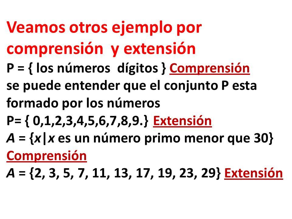 Veamos otros ejemplo por comprensión y extensión P = { los números dígitos } Comprensión se puede entender que el conjunto P esta formado por los números P= { 0,1,2,3,4,5,6,7,8,9.} Extensión A = {x|x es un número primo menor que 30} Comprensión A = {2, 3, 5, 7, 11, 13, 17, 19, 23, 29} Extensión