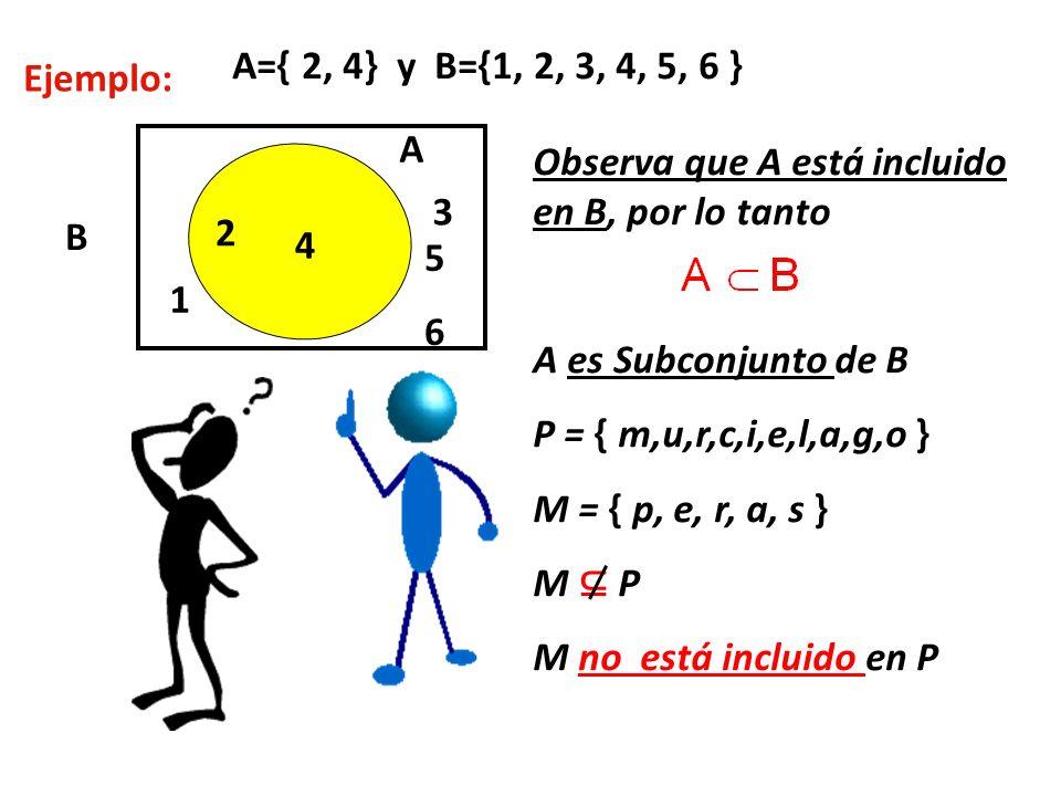 A={ 2, 4} y B={1, 2, 3, 4, 5, 6 } Ejemplo: A. Observa que A está incluido en B, por lo tanto. A es Subconjunto de B.