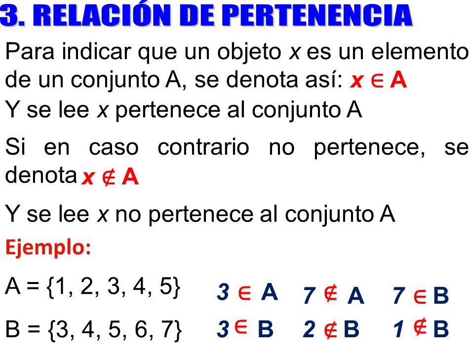 3. RELACIÓN DE PERTENENCIA