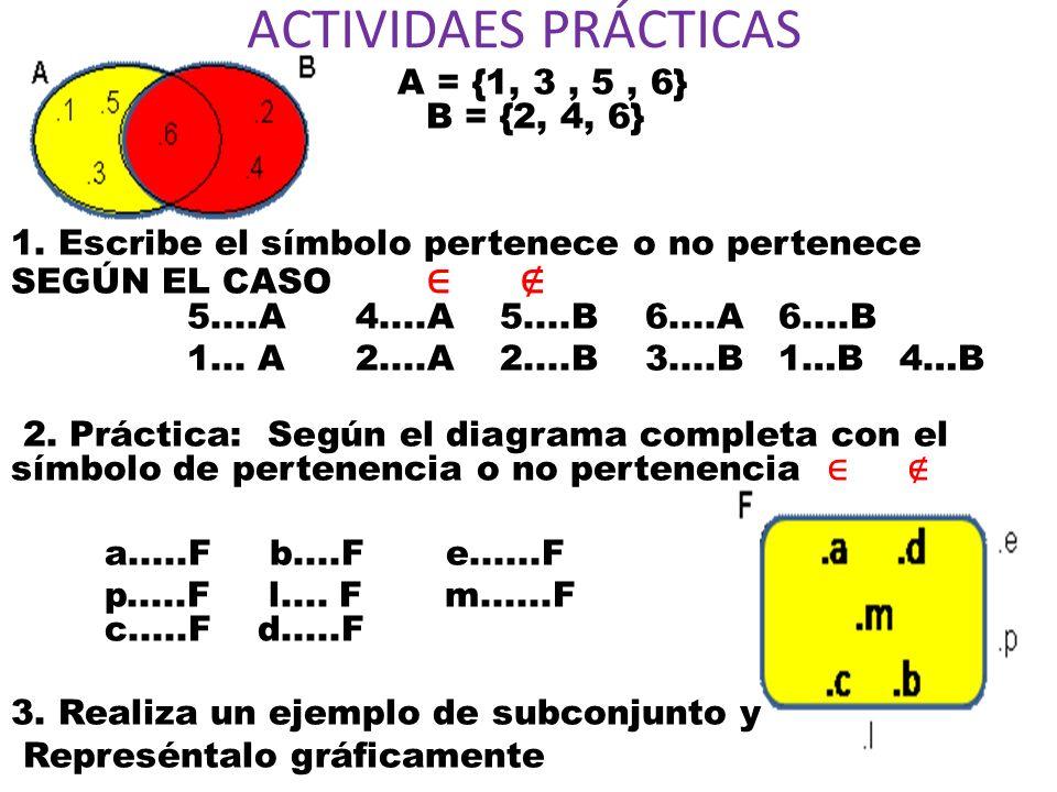 ACTIVIDAES PRÁCTICAS A = {1, 3 , 5 , 6} B = {2, 4, 6}